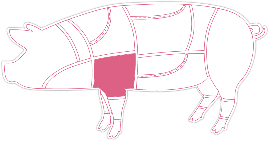 Pork Cuts Pork Recipe